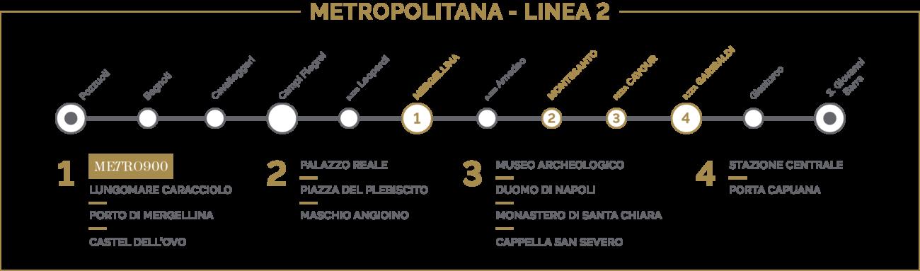 METRO900 - mappa metro 2 ok