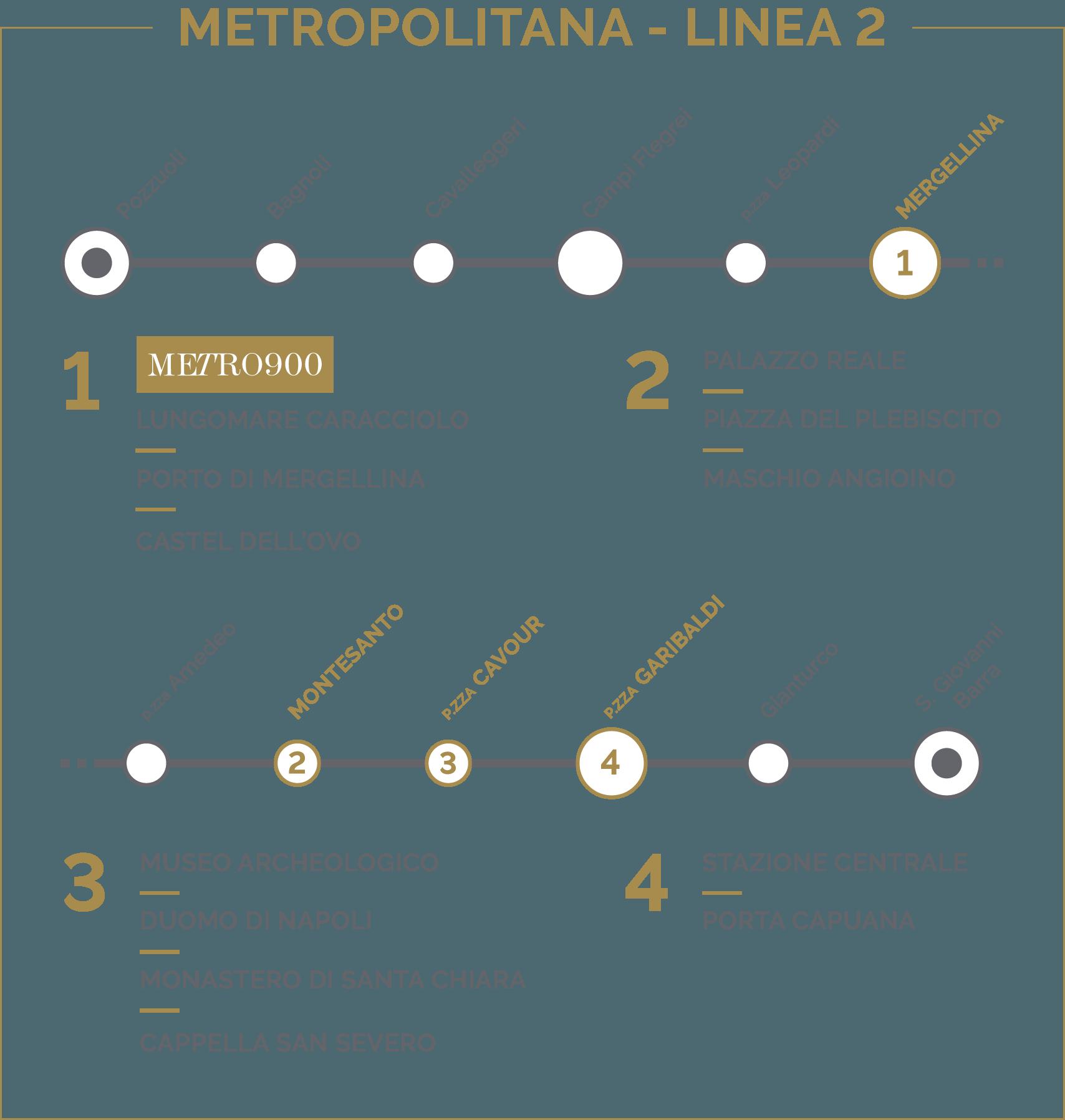 METRO900 - mappa metro 2 responsive ok